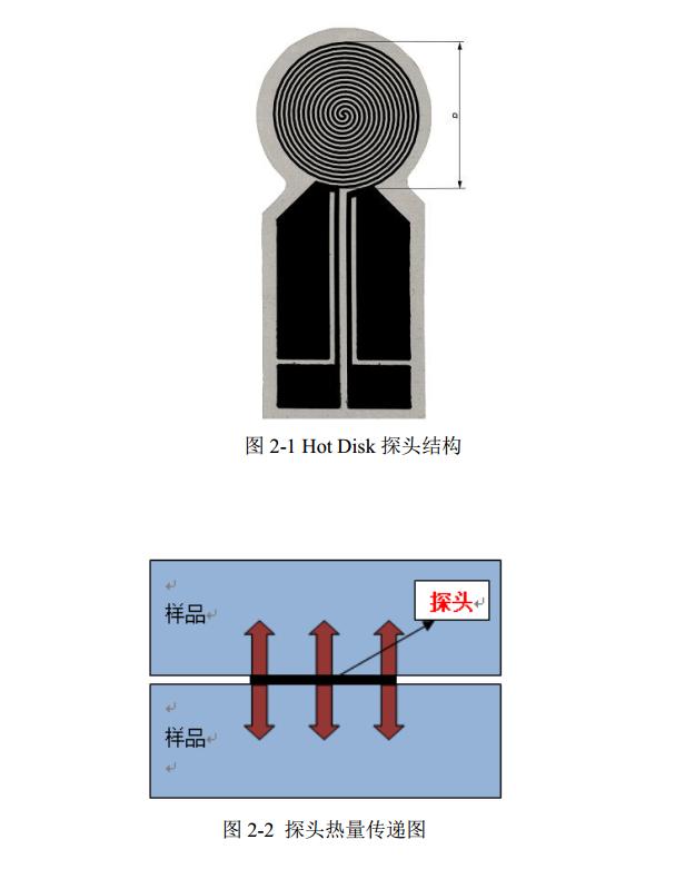 瞬態平面熱源法導熱儀